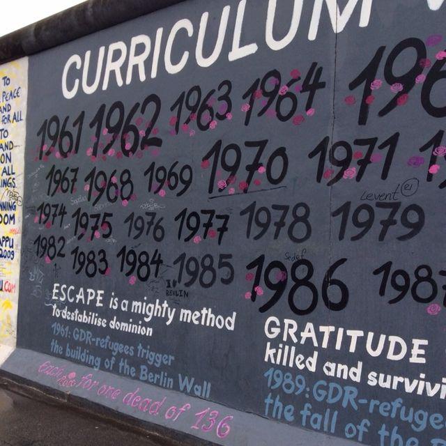 image: Muro de Berlín by Aiia