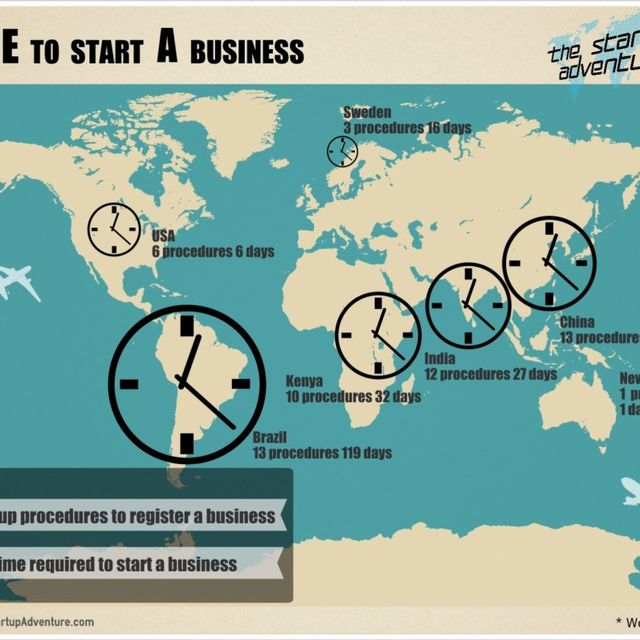 image: Time to start a business by hamilton