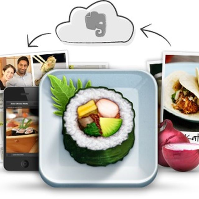 post: APPS PARA FOODIES by ilovepitita