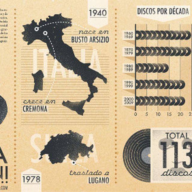 image: infografía artística EFESUAREZ by taroi