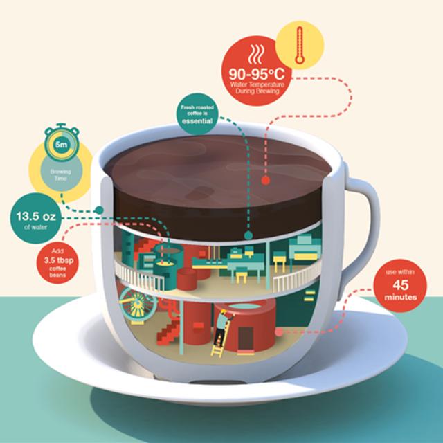 image: Café by moe