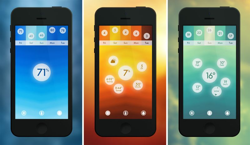 image: Haze App Lets You See Weather Info, Not Just Read It by stanis