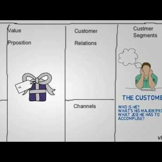 video: How to draw a business model canvas by Selbor