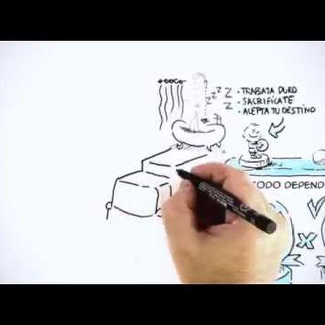 video: Atrévete a Soñar by thinkcasual
