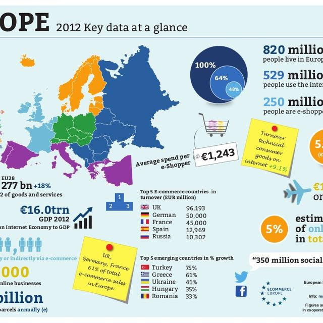 image: E-Commerce Europe 2012 by xerryberry