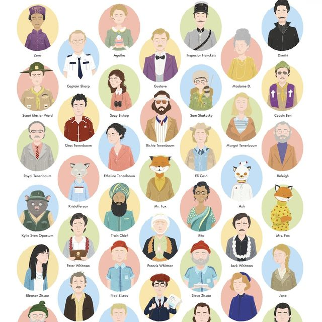 image: Wes Anderson Family by msinclan